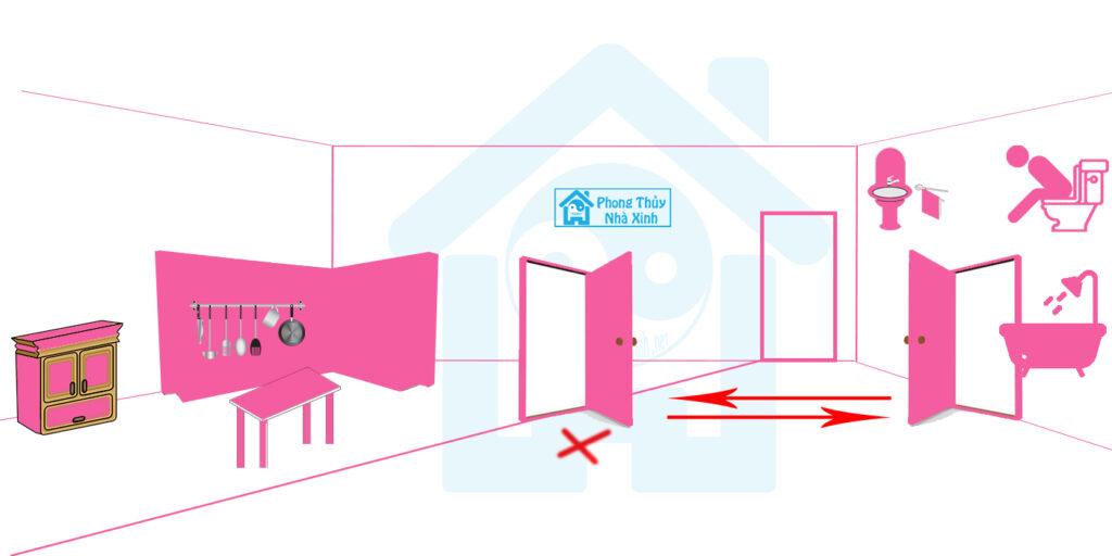 Cửa nhà vệ sinh đối diện cửa bếp dễ khiến người nhà mắc bệnh dạ dày