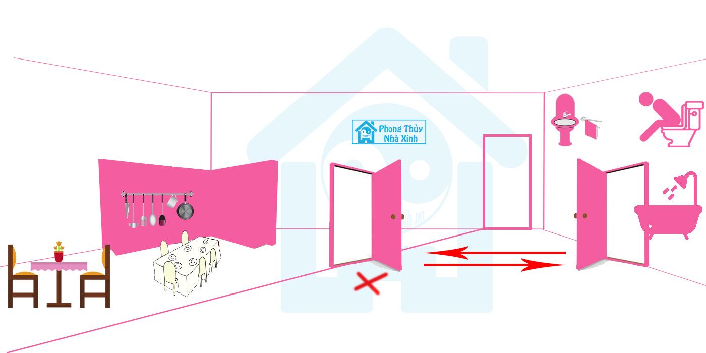 Cửa nhà vệ sinh đối diện cửa phòng ăn, người trong gia đình dễ lạnh nhạt