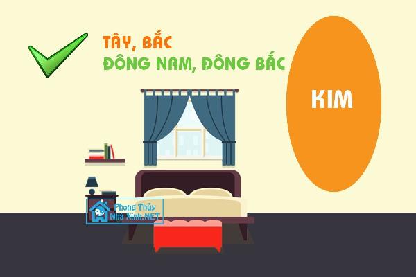Chon huong ke giuong sai phong thuy-KIM