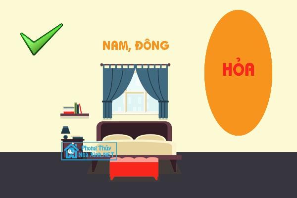 Chon huong ke giuong sai phong thuy-Hoa