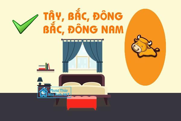 Chon huong ke giuong sai phong thuy-suu