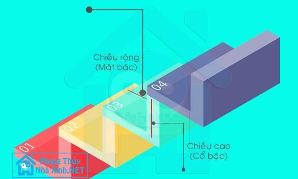 Co nen xay them nha 2 bac khong Xay the nao de khong pham phong thuy (1)