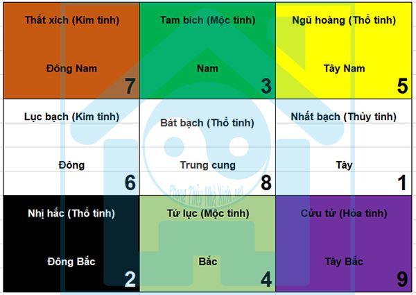 Xac dinh tai vi va huong Than Tai nam 2019 de thang quan phat tai (1)